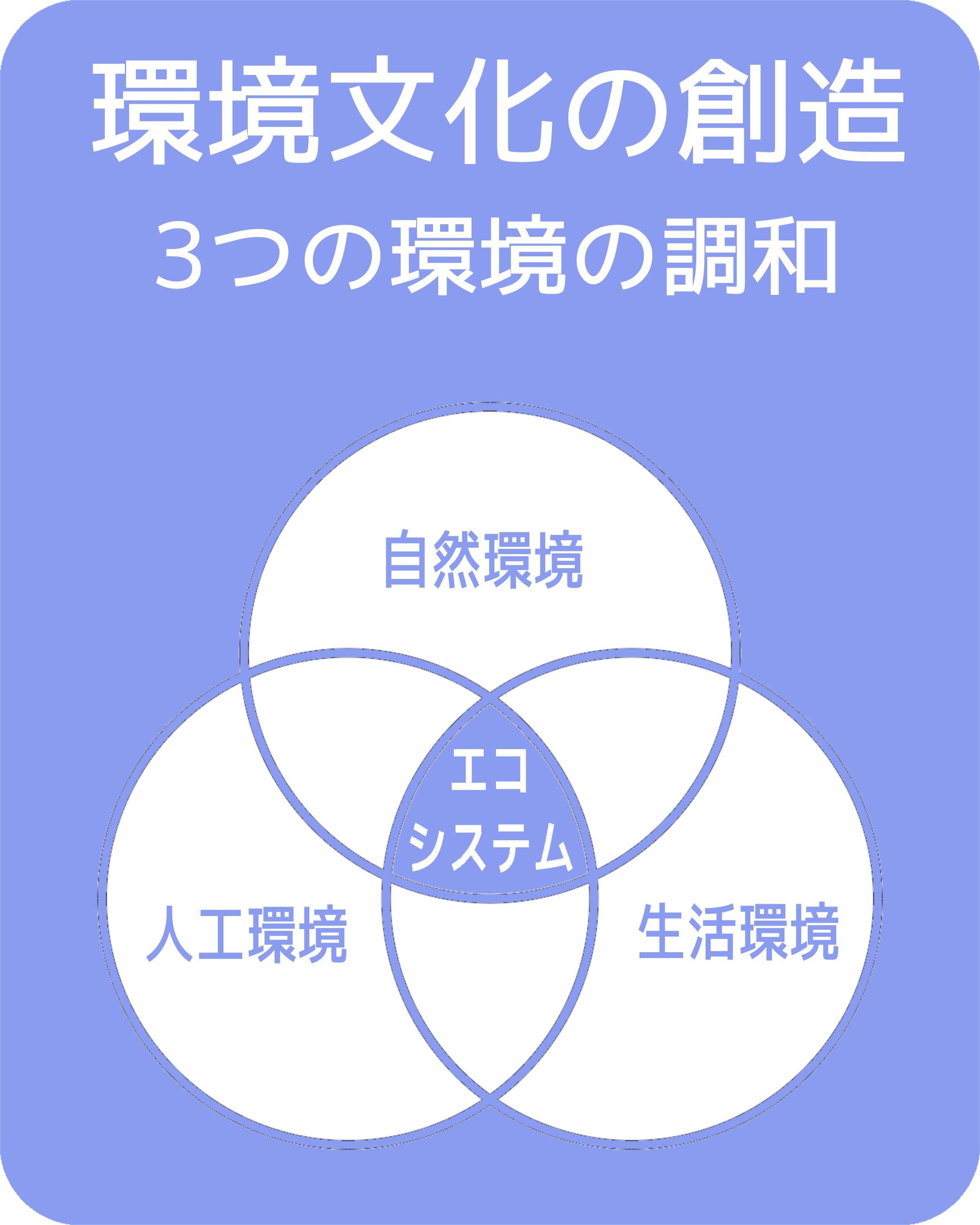 大阪ダイケンビルサービス